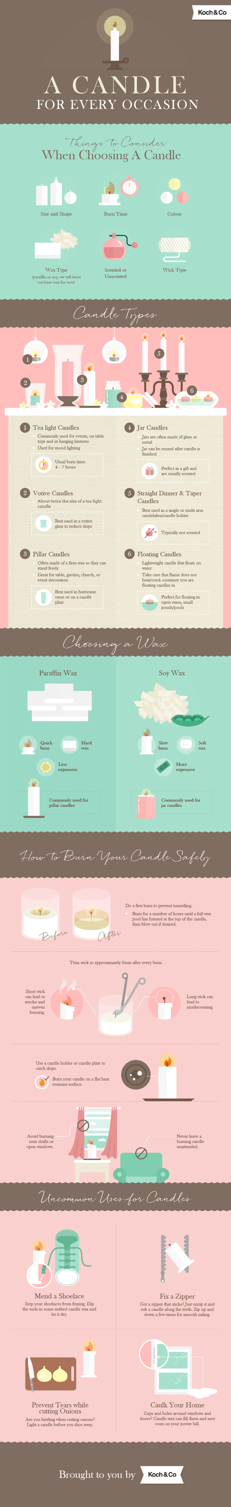 A Candle For Every Occasion  - An Infographic from