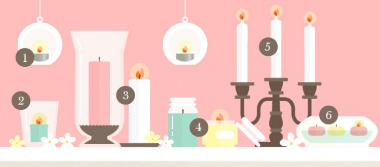 an infographic about the 6 types of candles